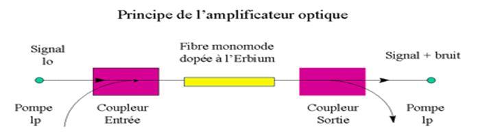La fibre optique - Fibre optique avantage et inconvenient ...